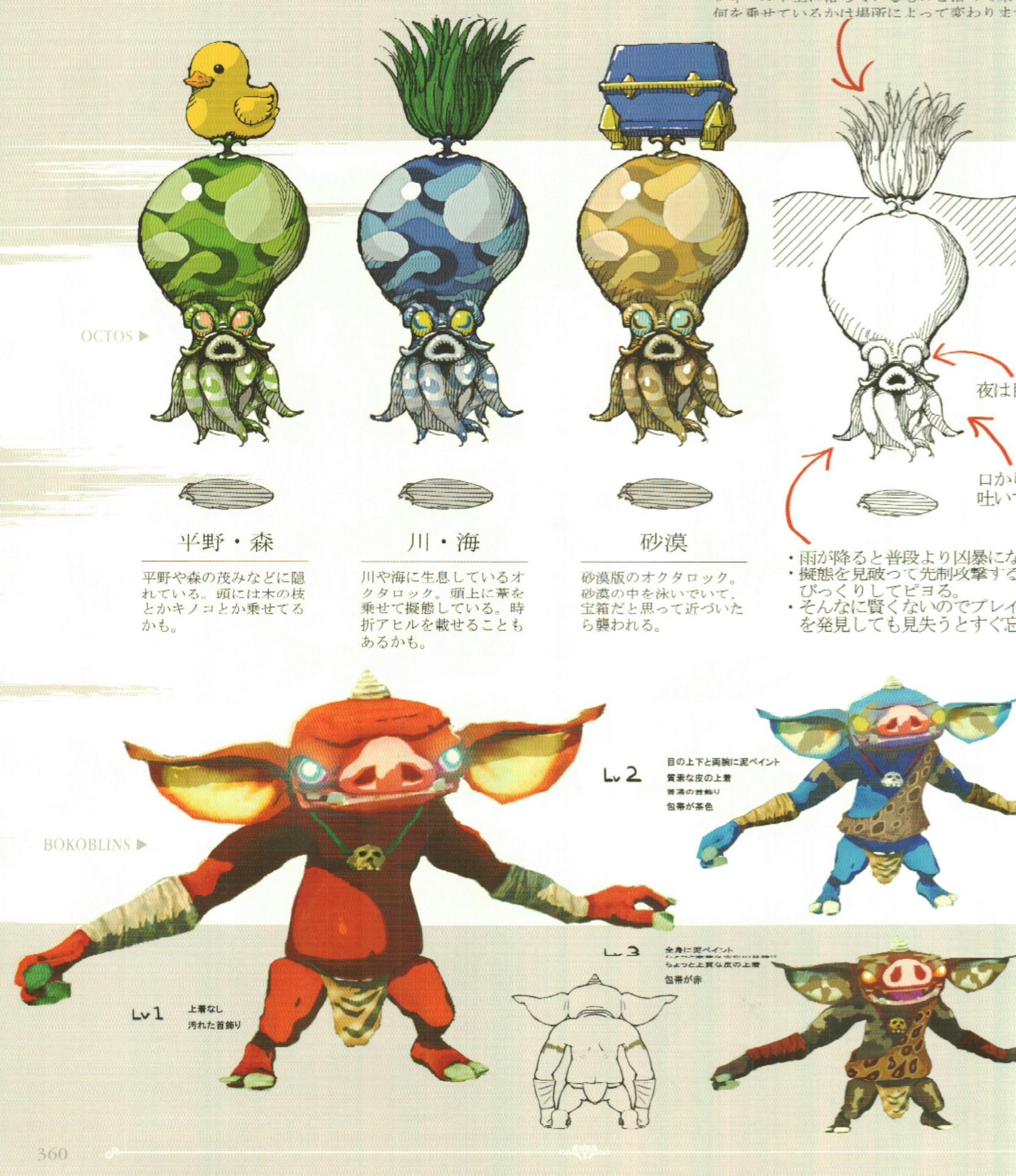 Magnifiques Nouveaux Artworks De The Legend Of Zelda Breath Of The