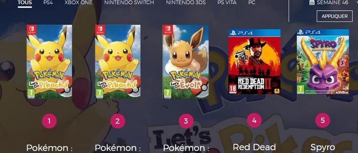 Pokémon Let S Go Pikachu Pokémon Let S Go Evoli En Tête